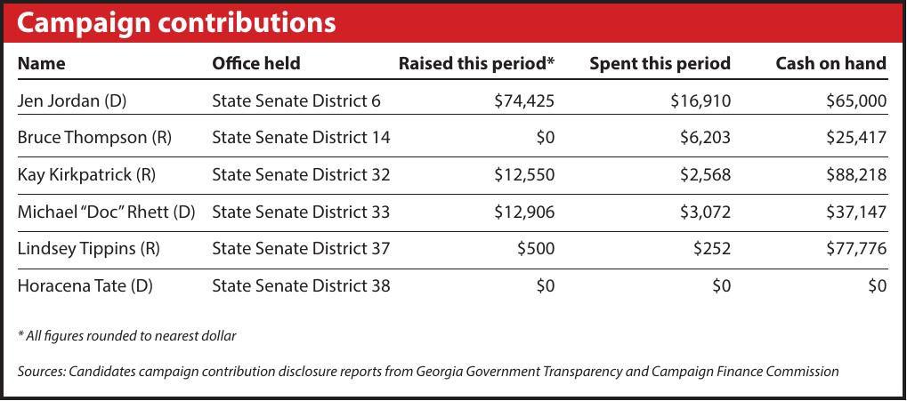08-10 Campaign Contributions.pdf