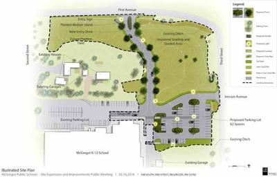 The site expansion plan