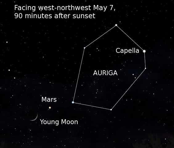 May starwatch