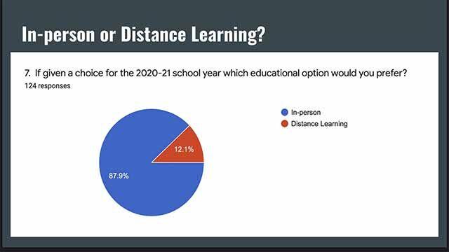Isle Schools - survey