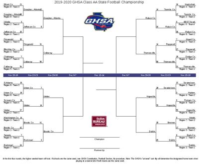 Tiger Playoff Bracket - quarterfinals