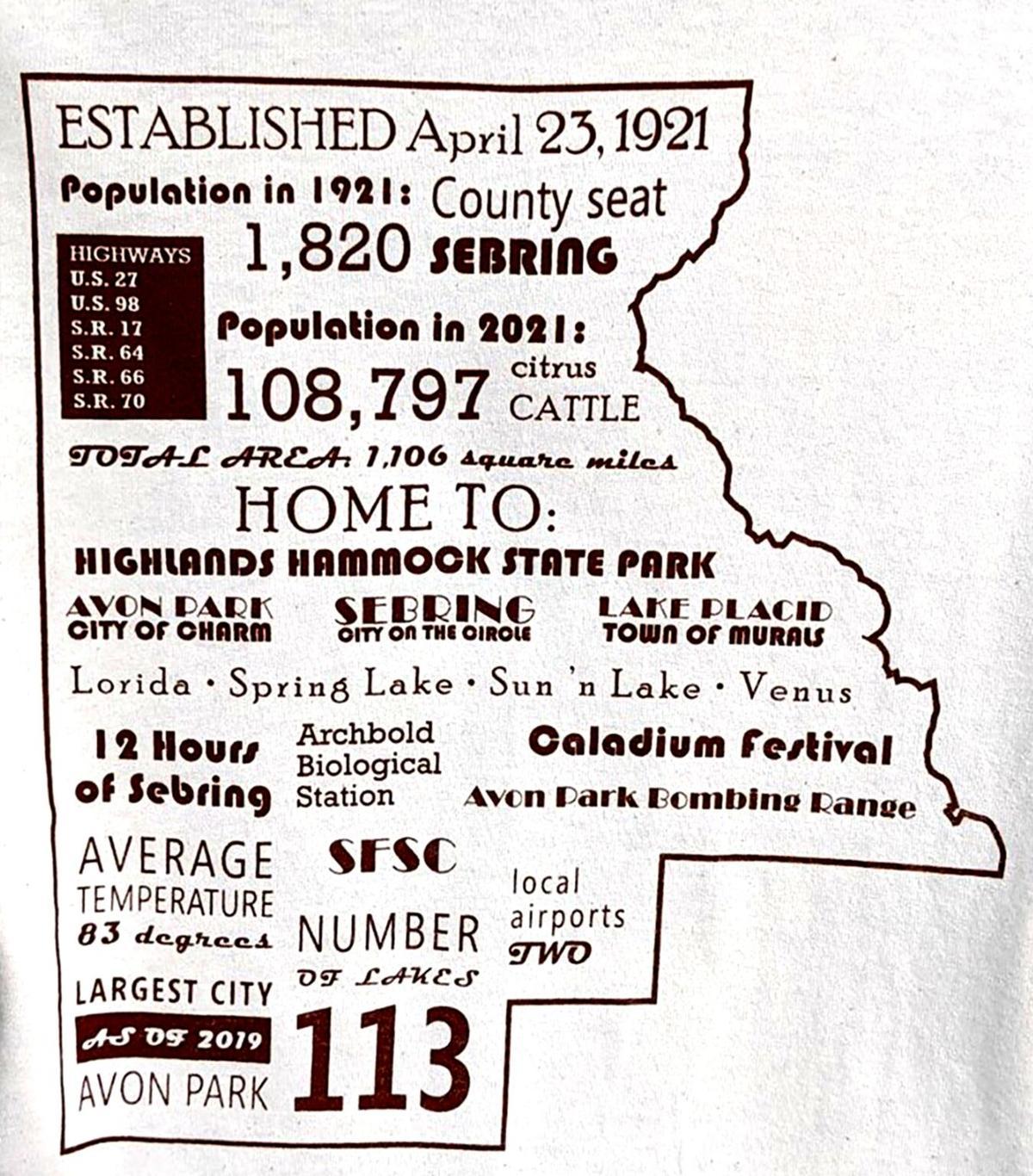 Back of the centennial T-shirt