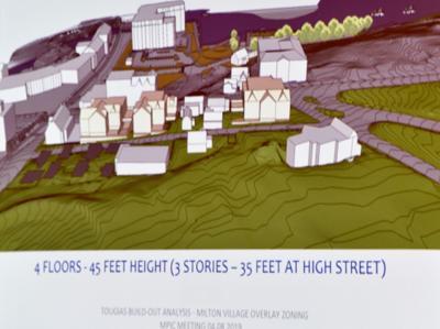 Milton Village schematic of overlay zoning