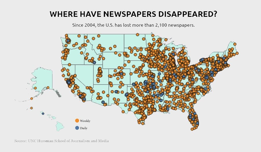 Where Have Newspapers Disappeared?