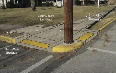Curb ramp grants offered by ITD