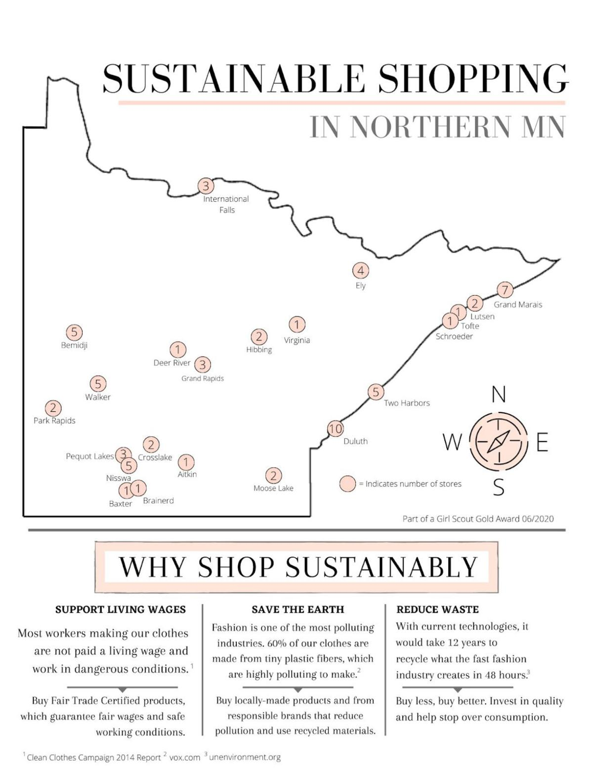 Sustainable Shopping Maps Now Available for Northern Minnesota
