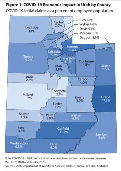 COVID-19 State unemployment rate