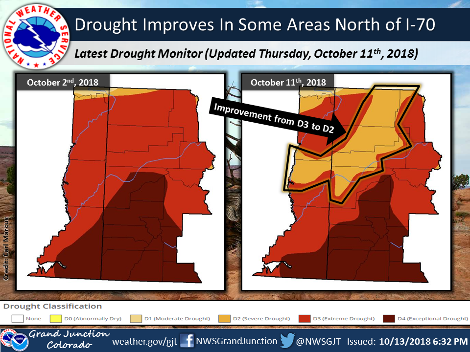 Improvement seen in drought conditions
