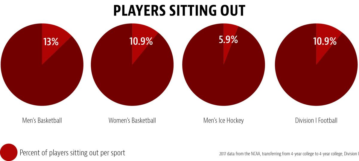 Players-sitting-out.jpg