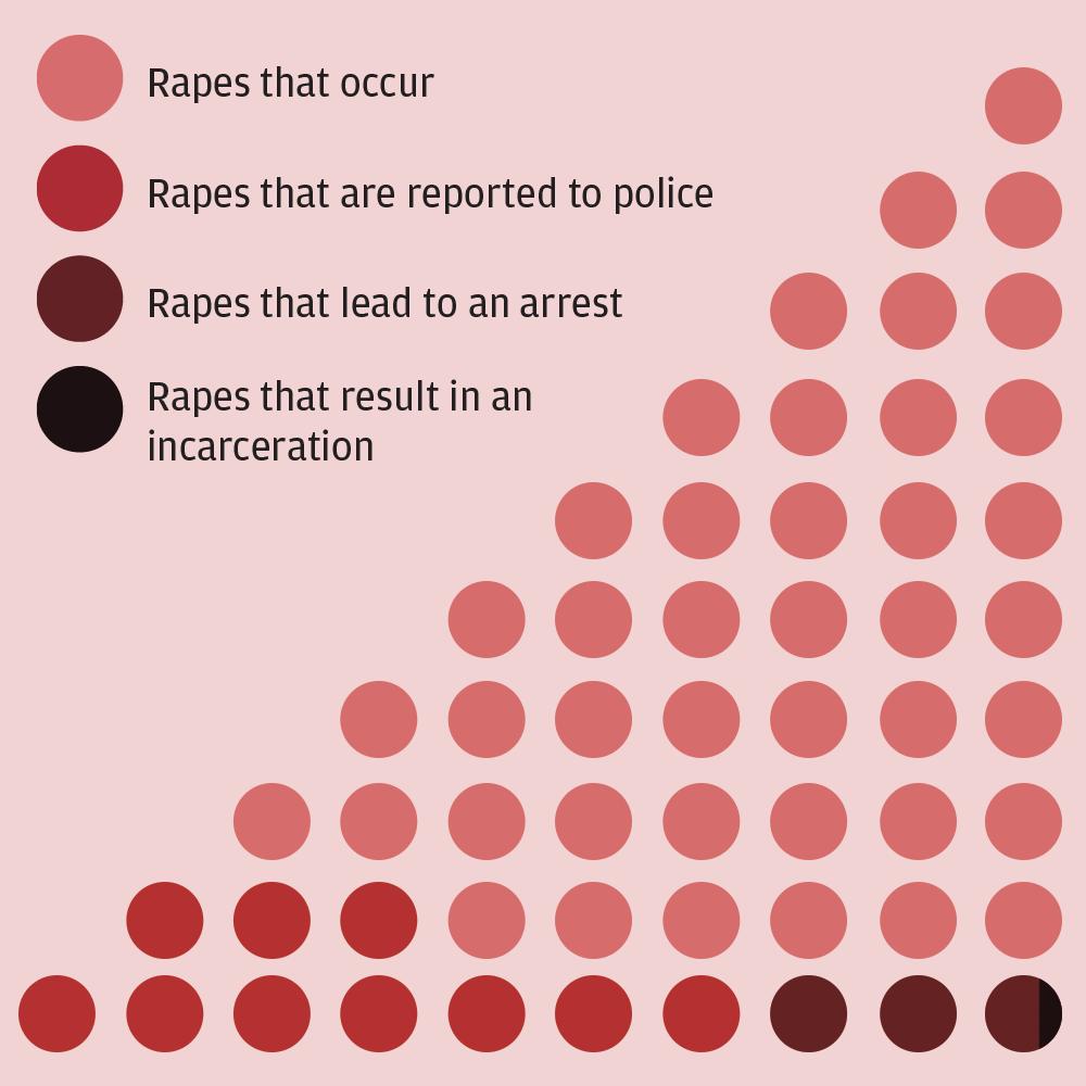 rape stats.png