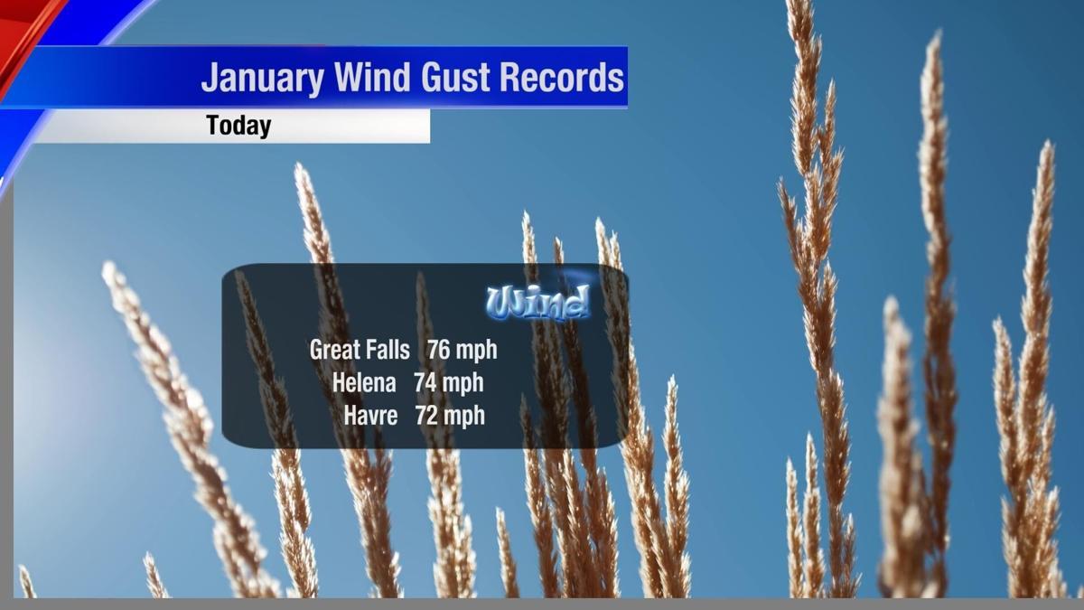 Wind records 01132021