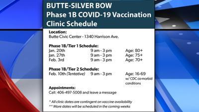 Butte-Silver Bow phase 1B COVID vaccine clinics