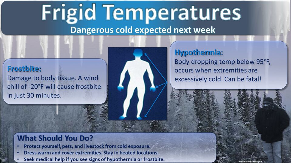 Frigid temperatures and dangerous wind chills to start the work week in Montana