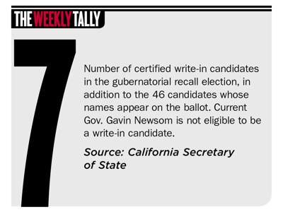 The Weekly Tally 09.09.21