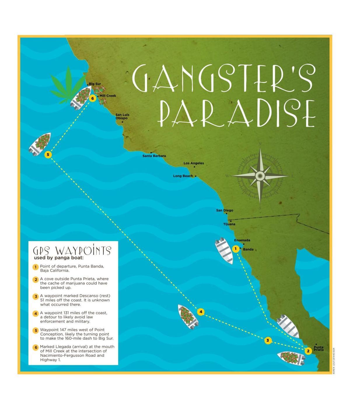 Panga Route