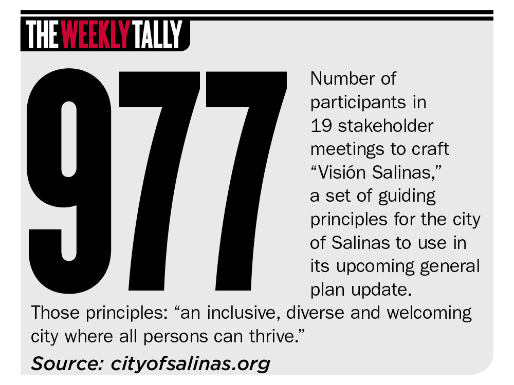 The Weekly Tally 06.13.19