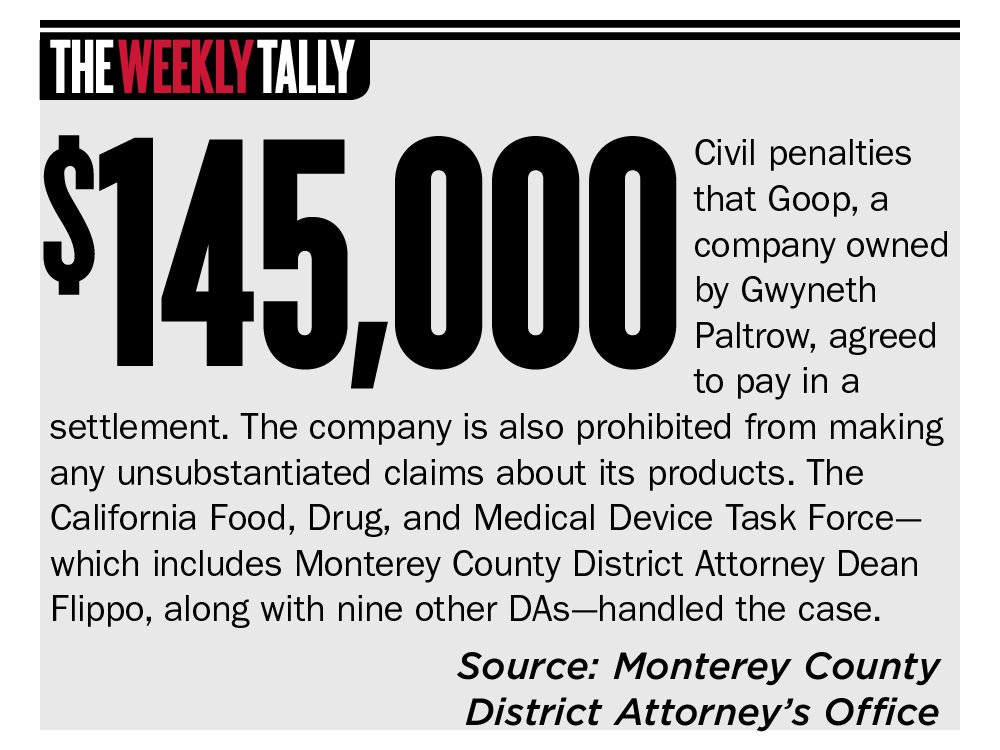 The Weekly Tally 0.9.13.18