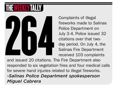 The Weekly Tally 07.09.20