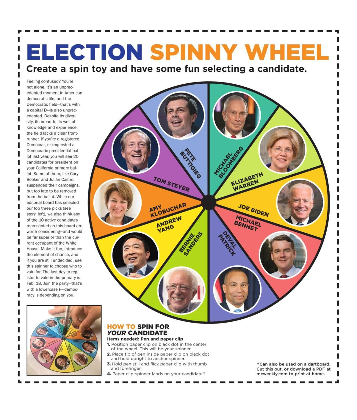 Election Spinny Wheel 2020