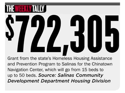 The Weekly Tally 07.16.20