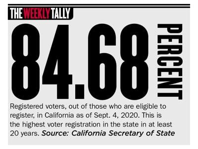 the weekly Tally 10.15.20