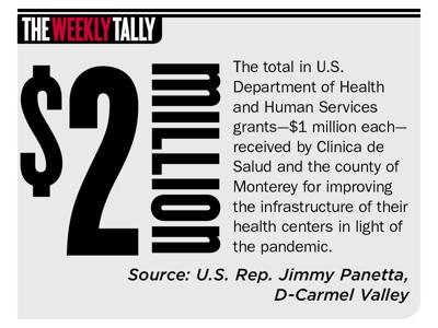 The Weekly Tally 10.07.21