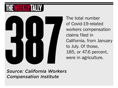 The Weekly Tally 09.10.20