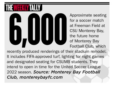 The Weekly Tally 05.27.21