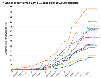 Number of confirmed Covid-19 cases per 100,000 residents April 7 screenshot