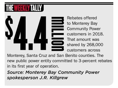 The Weekly Tallyt 01.31.19
