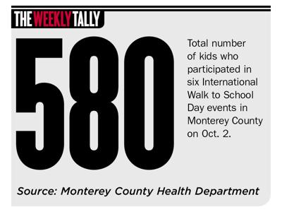 The Weekly Tally 10.10.19