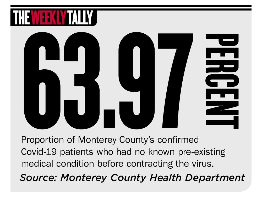 The Weekly Tally 01.14.20