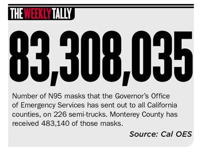 The Weekly Tally 07.23.20