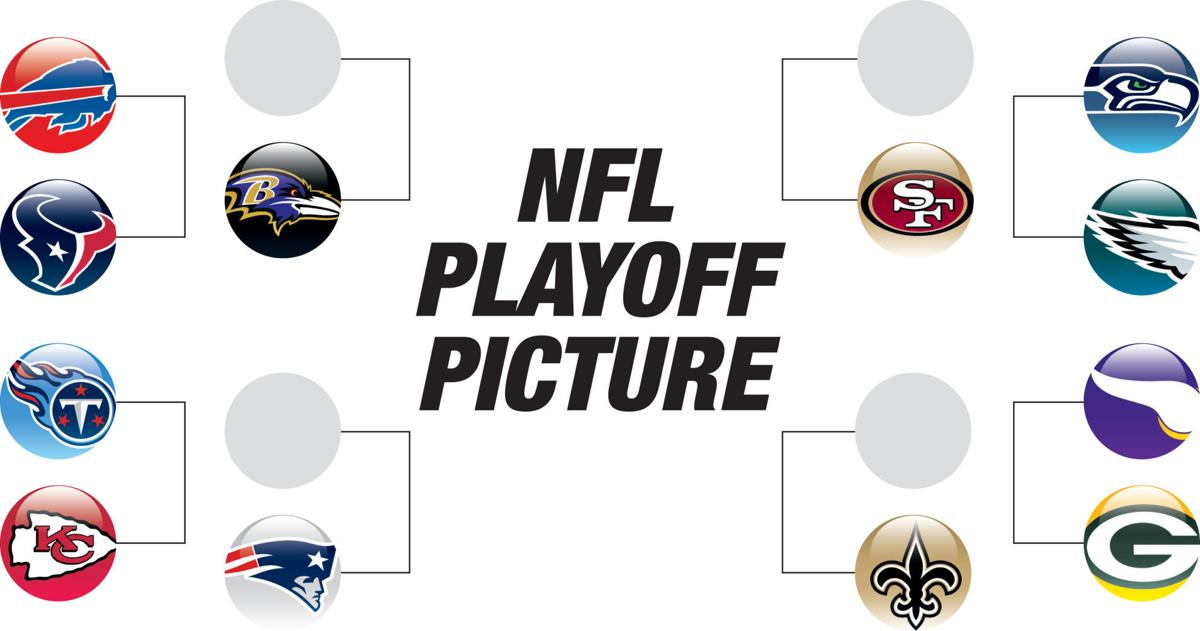 Nfl Week 17 Playoff Picture Scenarios Key Games And Projected Playoff Bracket Trending Mooresvilletribune Com
