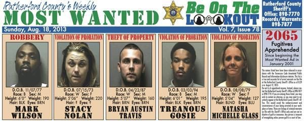 Sheriff's Office strikes five off Most Wanted list | News
