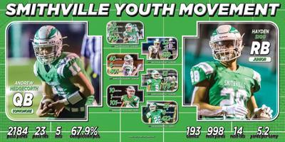 Smithville football youth movement-1.jpg