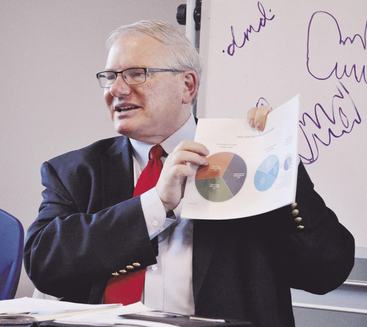 Northland senators, representatives share 2020 legislative focus