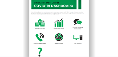 Smithville schools create COVID dashboard for families