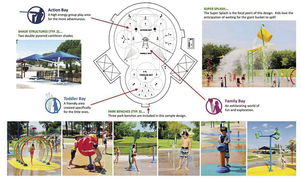 Kearney splash pad expected to open next year