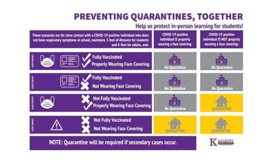Kearney COVID-19 school plan includes universal, indoor masking