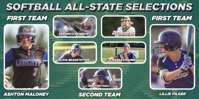Area softball players made all-state teams