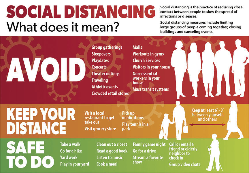 What social distancing means