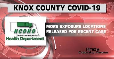Knox County Exposures
