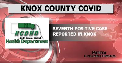 Seventh COVID Knox County