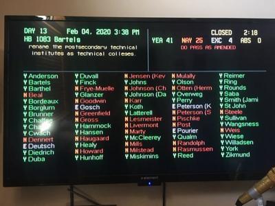 House Bill 1083 Vote