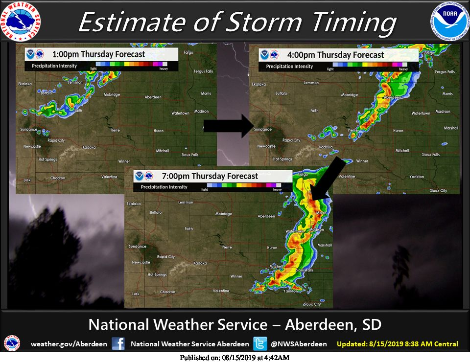 storm timing.png
