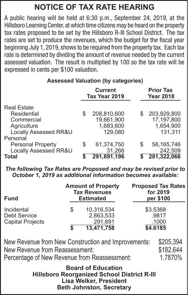 Hillsboro Public School Tax Rate