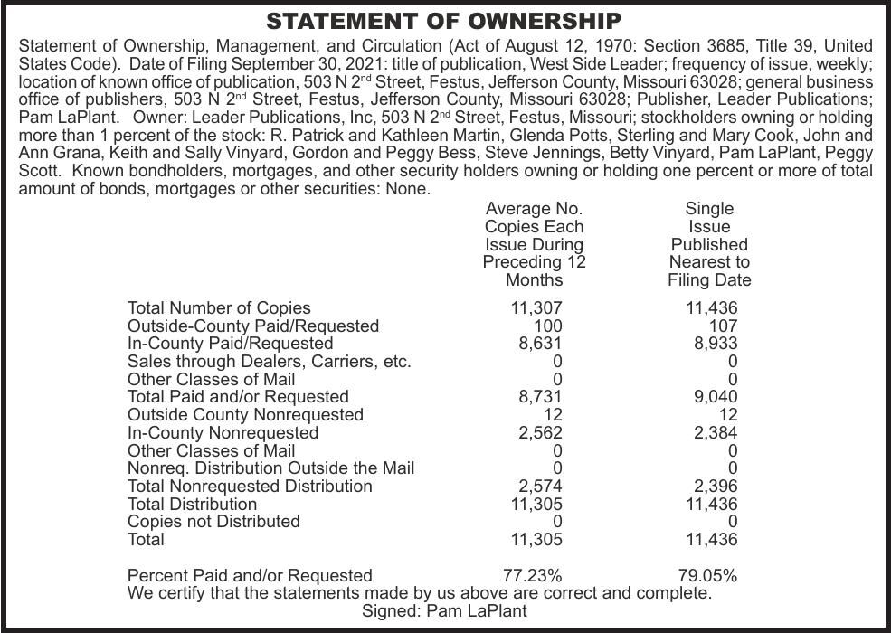 House Statement of Ownership West