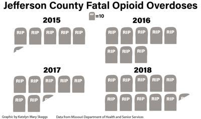 Fatal Opioid Overdoses.jpg