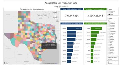 Railroad Commission releases data maps for oil, gas production sites